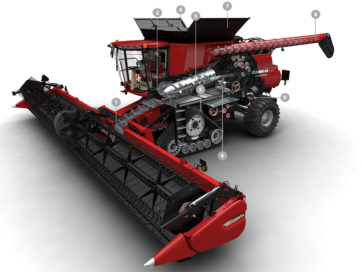 CASE IH Axial-Flow